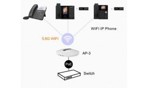 С Escene AP-3 и EWFC вы получаете связь без кабелей